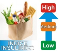 indice_insulinico